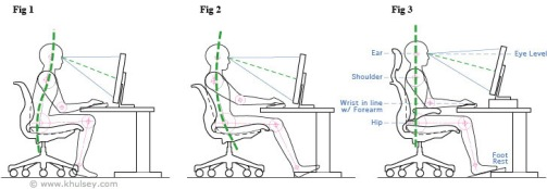 computer-workstation-ergonomics-seating-posture-1