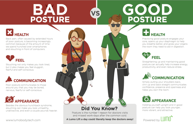 good_vs_bad_posture_infographic.png